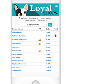 Loyalty Rewards Consultant Dashboard - Keeps you up to date with your customers purchases, birthdays and contact information.